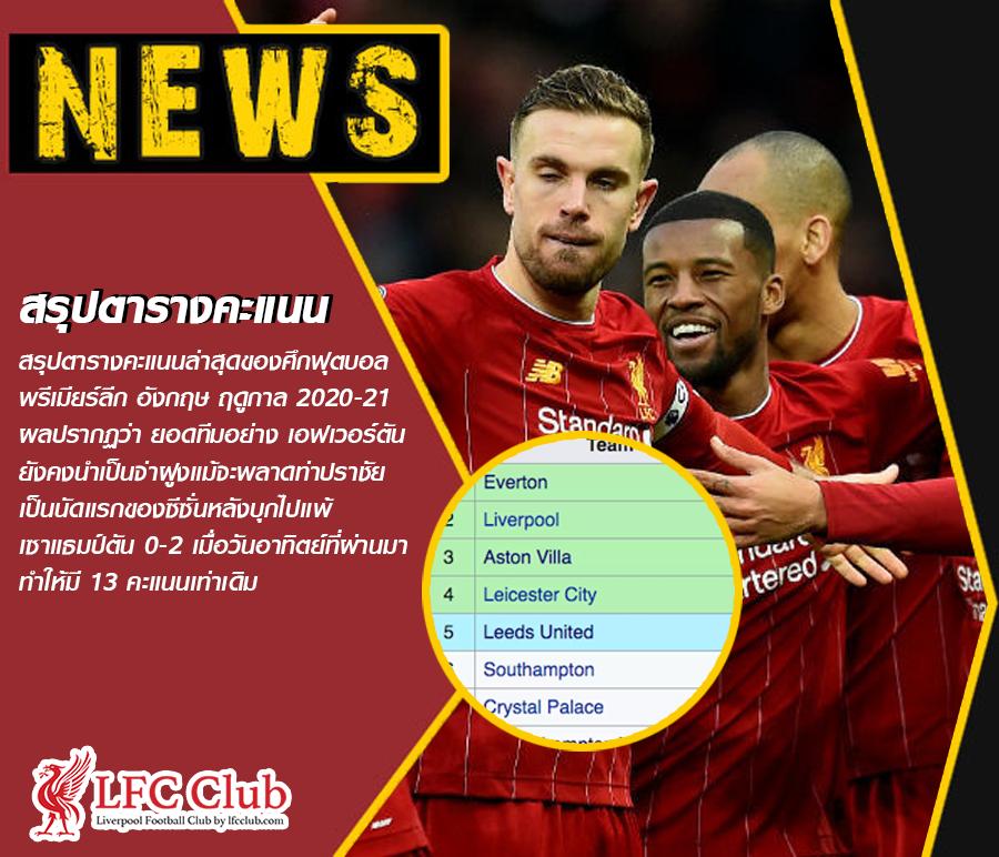 สรุปตารางคะแนนล่าสุดของศึกฟุตบอลพรีเมียร์ลีก อังกฤษ ฤดูกาล 2020-21